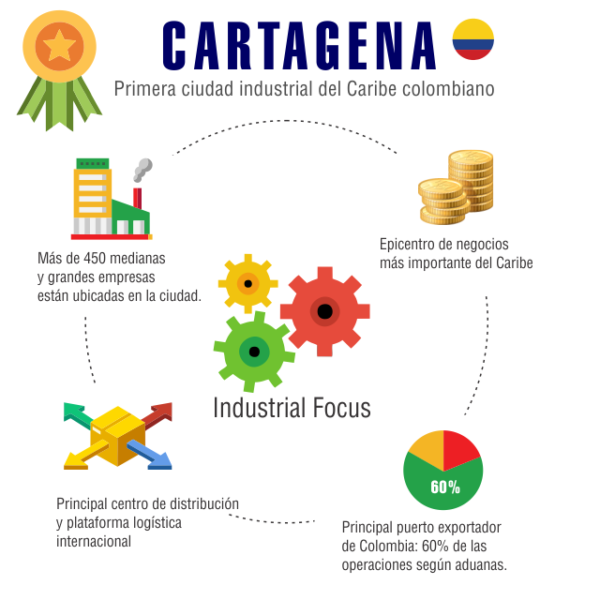 central-logistico-cartagena-banner-13