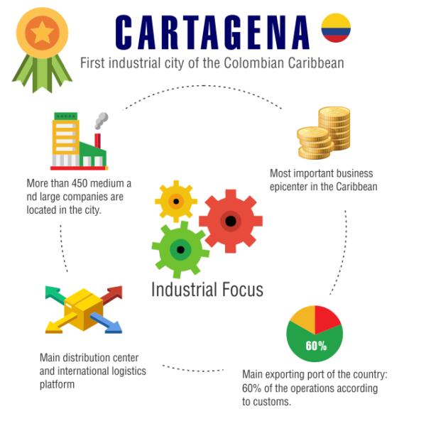 central-logistico-cartagena-banner-14